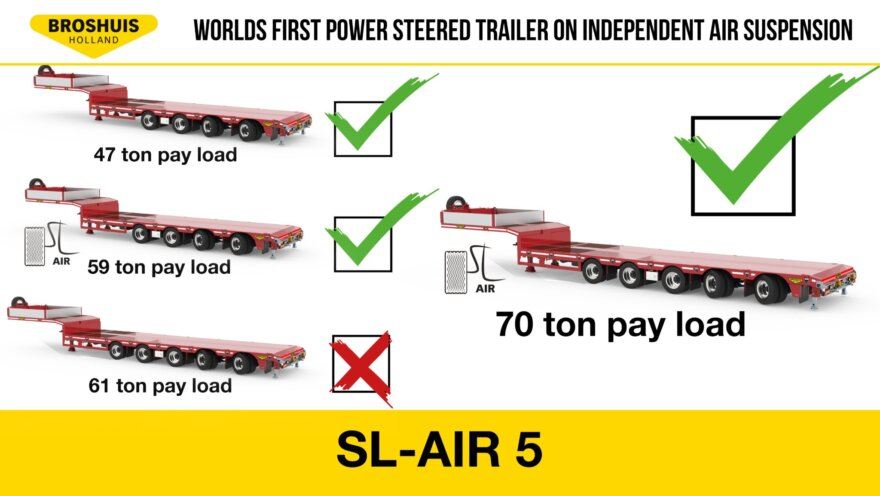 Broshuis presents the world's first power-steered trailer